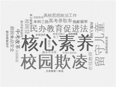 中国教育报:2016年度十大教育锐评 - 思想家 - 教育科研博客